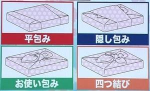 風呂敷の包み方