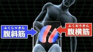 KOBA式体幹トレーニング・ウエスト引き締め�B